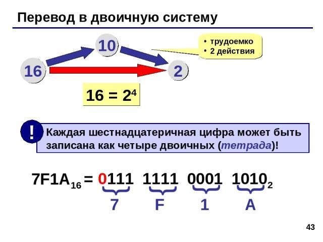 * Перевод в двоичную систему 16 10 2 трудоемко 2 действия 16 = 24 7F1A16 = 7 F 1 A 0111 { { 1111 0001 10102 { {