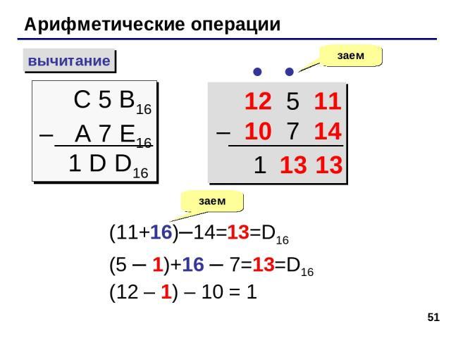 * Арифметические операции вычитание С 5 B16 – A 7 E16 заем 1 D D16 12 5 11 – 10 7 14 (11+16)–14=13=D16 (5 – 1)+16 – 7=13=D16 (12 – 1) – 10 = 1 заем 13 1 13
