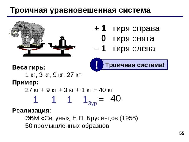 * Троичная уравновешенная система + 1 гиря справа 0 гиря снята – 1 гиря слева Веса гирь: 1 кг, 3 кг, 9 кг, 27 кг Пример: 27 кг + 9 кг + 3 кг + 1 кг = 40 кг 1 1 1 13ур = Реализация: ЭВМ «Сетунь», Н.П. Брусенцов (1958) 50 промышленных образцов 40