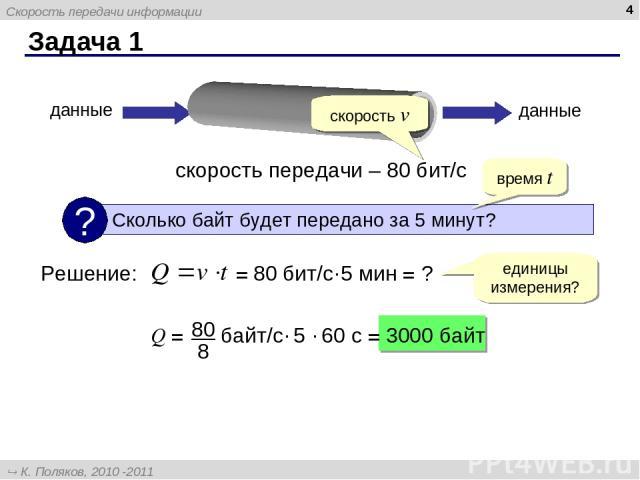 Задача 1 * скорость передачи – 80 бит/с данные данные Решение: время t скорость v = 80 бит/с·5 мин = ? единицы измерения? Q = байт/с· 5 · 60 с = 3000 байт Скорость передачи информации К. Поляков, 2010 -2011 http://kpolyakov.narod.ru