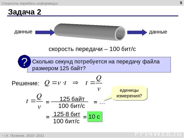 Задача 2 * скорость передачи – 100 бит/с данные данные Решение: единицы измерения? = = … = = 10 c Скорость передачи информации К. Поляков, 2010 -2011 http://kpolyakov.narod.ru