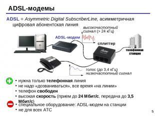 * ADSL-модемы сплиттер ADSL-модем нужна только телефонная линия не надо «дозвани