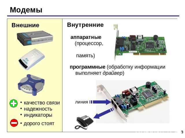 * Модемы Внешние качество связи надежность индикаторы дорого стоят Внутренние аппаратные (процессор, память) программные (обработку информации выполняет драйвер)