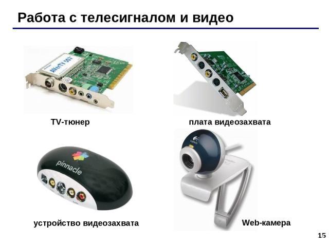 * Работа с телесигналом и видео TV-тюнер плата видеозахвата устройство видеозахвата Web-камера