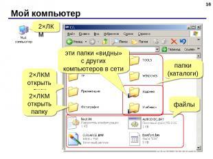 Мой компьютер * 2×ЛКМ 2×ЛКМ открыть диск папки (каталоги) файлы 2×ЛКМ открыть па