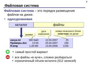Файловая система * одноуровневая vasya.txt 360 байт 12.03.2007 25 Примеры.doc 13