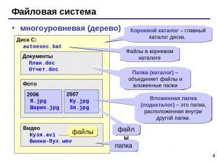 * Файловая система многоуровневая (дерево) Диск C: autoexec.bat Документы План.d