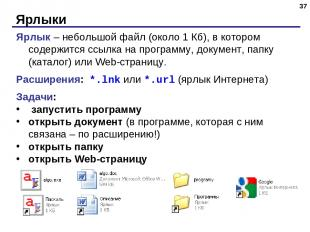 Ярлыки * Ярлык – небольшой файл (около 1 Кб), в котором содержится ссылка на про