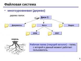 * Файловая система многоуровневая (дерево) Рабочая папка (текущий каталог) – пап