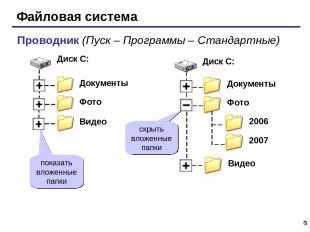 * Файловая система Проводник (Пуск – Программы – Стандартные) показать вложенные
