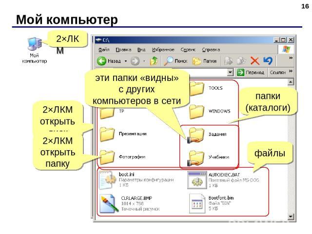 Мой компьютер * 2×ЛКМ 2×ЛКМ открыть диск папки (каталоги) файлы 2×ЛКМ открыть папку эти папки «видны» с других компьютеров в сети