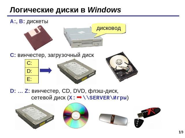 * Логические диски в Windows A:, B: дискеты C: винчестер, загрузочный диск D: … Z: винчестер, CD, DVD, флэш-диск, сетевой диск (X: \\SERVER\Игры) дисковод C: D: E: