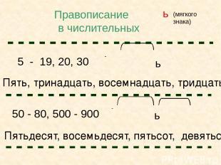 5 - 19, 20, 30 - 50 - 80, 500 - 900 - ь ь Пять, тринадцать, восемнадцать, тридца