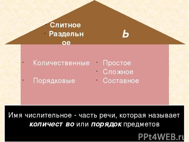 Имя числительное - часть речи, которая называет количество или порядок предметов Количественные Порядковые Слитное Раздельное Ь Простое Сложное Составное