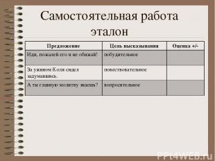 Самостоятельная работа эталон Предложение Цель высказывания Оценка +/- Иди, пожа
