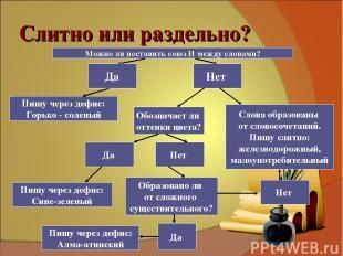 Слитно или раздельно? Можно ли поставить союз И между словами? Пишу через дефис:
