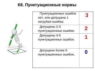 К8. Пунктуационные нормы Пунктуационных ошибок нет, или допущена 1 негрубая ошиб