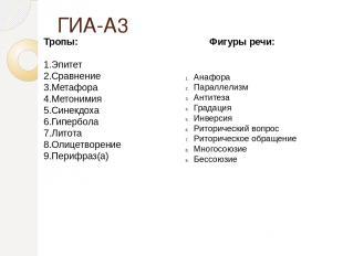 ГИА-А3  Тропы: Фигуры речи: Эпитет Сравнение Метафора Метонимия Синекдоха Гипер
