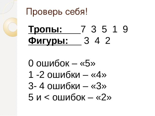 Проверь себя! Тропы: 7 3 5 1 9 Фигуры: 3 4 2 0 ошибок – «5» 1 -2 ошибки – «4» 3- 4 ошибки – «3» 5 и < ошибок – «2»