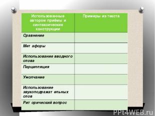 Использованные автором приёмы и синтаксические конструкции Примеры из текста Сра