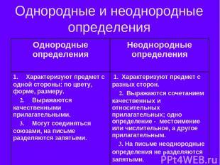Однородные и неоднородные определения Однородные определения Неоднородные опреде
