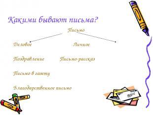 Какими бывают письма? Письмо Деловое Личное Поздравление Письмо-рассказ Письмо в