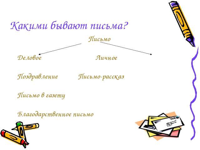 Какими бывают письма? Письмо Деловое Личное Поздравление Письмо-рассказ Письмо в газету Благодарственное письмо