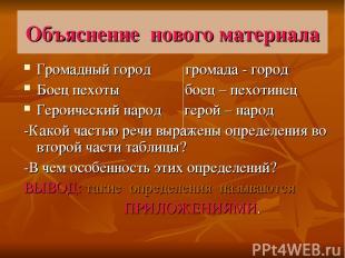 Объяснение нового материала Громадный город громада - город Боец пехоты боец – п