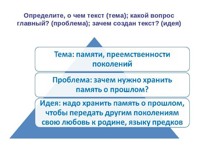 Определите, о чем текст (тема); какой вопрос главный? (проблема); зачем создан текст? (идея)