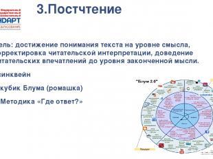 3.Постчтение Цель: достижение понимания текста на уровне смысла, корректировка ч