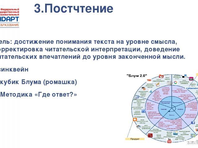 3.Постчтение Цель: достижение понимания текста на уровне смысла, корректировка читательской интерпретации, доведение читательских впечатлений до уровня законченной мысли. -синквейн кубик Блума (ромашка) Методика «Где ответ?»