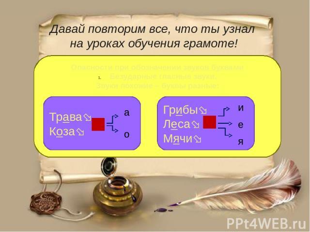 Поставь в словах ударение, подчеркни гласную, которую нужно проверить или запомнить. Весело, машина, стрижи, смешной, петух, солить, пятерка, плясать, пальто, большой, линейка. Проверь Вéсело, машúна, стрижú, смешнóй, петýх, солúть, пятёрка, плясáть…
