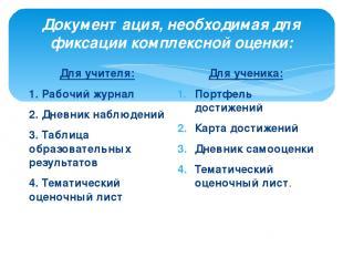 Документация, необходимая для фиксации комплексной оценки: Для учителя: 1. Рабоч