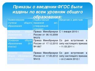 Приказы о введении ФГОС были изданы по всем уровням общего образования: Наименов