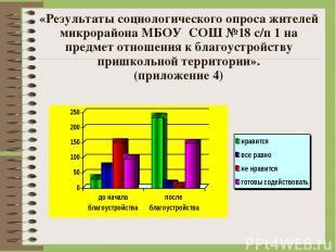 «Результаты социологического опроса жителей микрорайона МБОУ СОШ №18 с/п 1 на пр