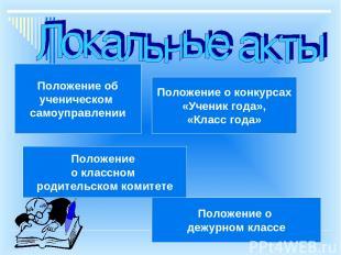 Положение об ученическом самоуправлении Положение о конкурсах «Ученик года», «Кл