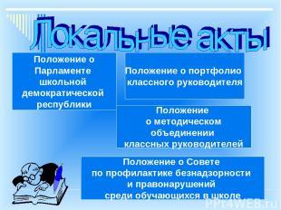 Положение о Парламенте школьной демократической республики Положение о портфолио
