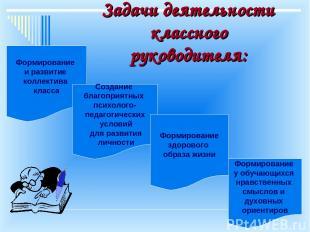 Задачи деятельности классного руководителя: Формирование и развитие коллектива к