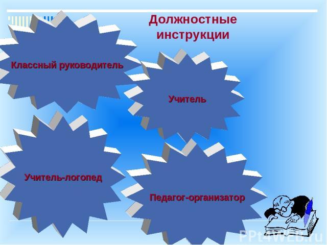Учитель-логопед Классный руководитель Педагог-организатор Учитель Должностные инструкции