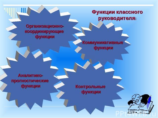 Аналитико- прогностические функции Организационно- координирующие функции Контрольные функции Коммуникативные функции Функции классного руководителя: