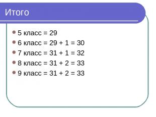 Итого 5 класс = 29 6 класс = 29 + 1 = 30 7 класс = 31 + 1 = 32 8 класс = 31 + 2