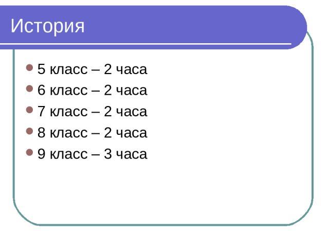 История 5 класс – 2 часа 6 класс – 2 часа 7 класс – 2 часа 8 класс – 2 часа 9 класс – 3 часа