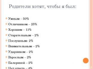 Родители хотят, чтобы я был: Умным – 50% Отличником – 25% Хорошим – 11% Старател