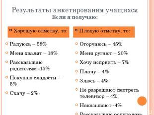 Результаты анкетирования учащихся Если я получаю: Радуюсь – 58% Меня хвалят – 18