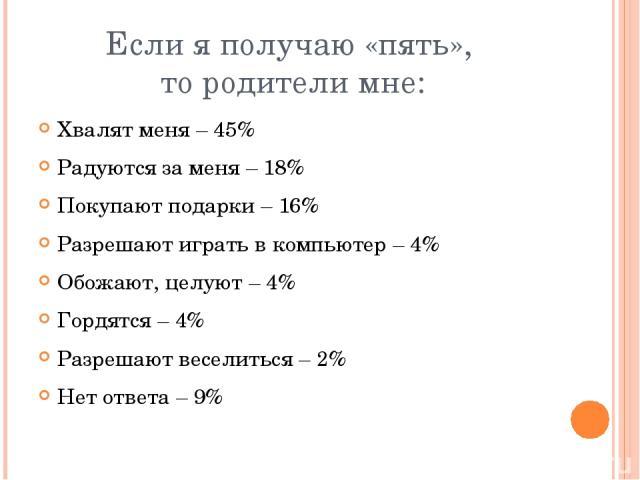 Если я получаю «пять», то родители мне: Хвалят меня – 45% Радуются за меня – 18% Покупают подарки – 16% Разрешают играть в компьютер – 4% Обожают, целуют – 4% Гордятся – 4% Разрешают веселиться – 2% Нет ответа – 9%