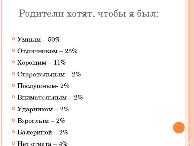 Родители хотят, чтобы я был: Умным – 50% Отличником – 25% Хорошим – 11% Старательным – 2% Послушным- 2% Внимательным – 2% Ударником – 2% Взрослым – 2% Балериной – 2% Нет ответа – 4%