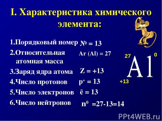 I. Характеристика химического элемента: 1.Порядковый номер 2.Относительная атомная масса 3.Заряд ядра атома 4.Число протонов 5.Число электронов 6.Число нейтронов 27 +13 0 № = 13 Ar (Al) = 27 Z = +13 р+ = 13 ē = 13 n0 =27-13=14