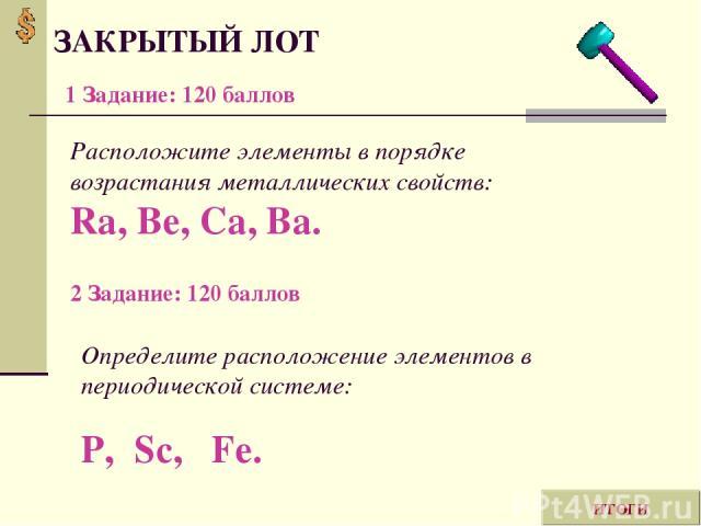 ЗАКРЫТЫЙ ЛОТ Расположите элементы в порядке возрастания металлических свойств: Ra, Be, Ca, Ba. 1 Задание: 120 баллов ИТОГИ Определите расположение элементов в периодической системе: P, Sc, Fe. 2 Задание: 120 баллов