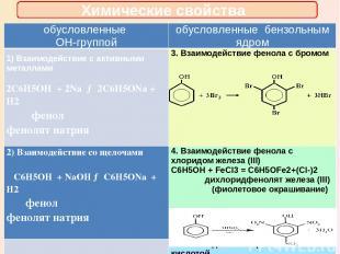 Химические свойства обусловленные OH-группой обусловленныебензольнымядром 1)Взаи