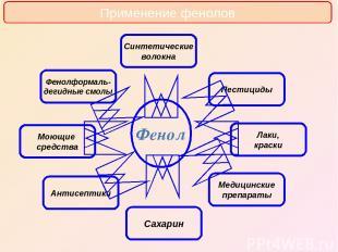 Применение фенолов Фенол Синтетические волокна Пестициды Фенолформаль- дегидные
